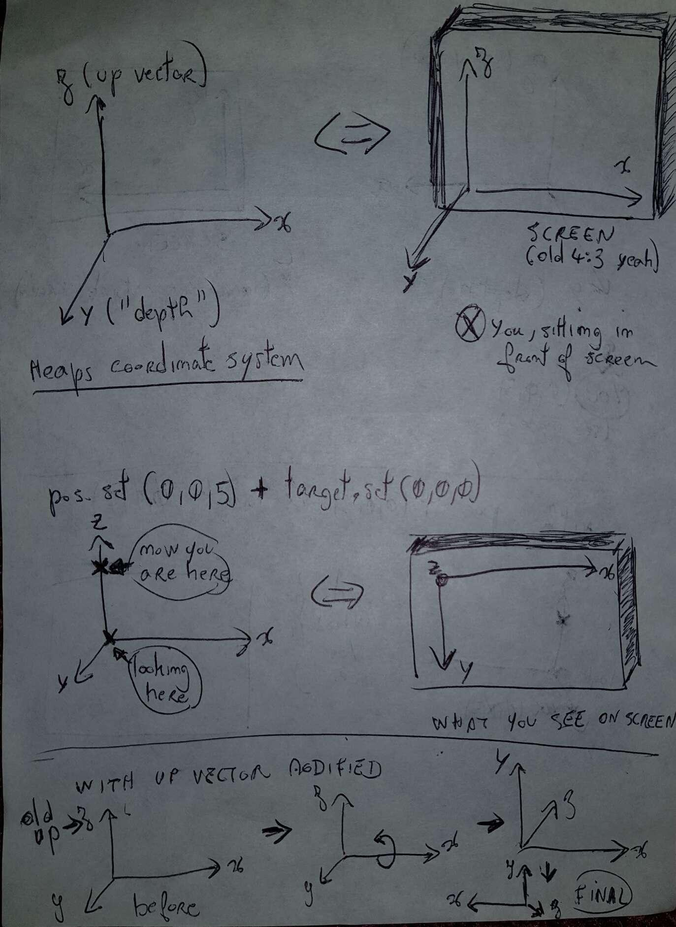 3d Camera Setup Solved Heapsio
